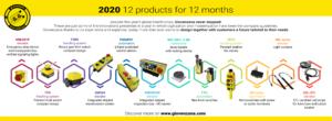 12 produtos for 12 meses